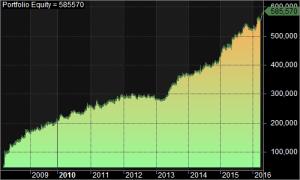 1_-portfolio-equity
