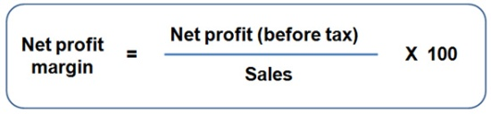 net-profit-margin-formula